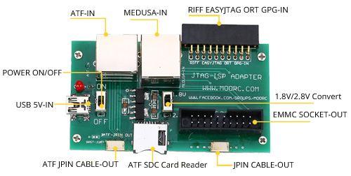 z3x EASY JTAGاساسيات ومفاهيم يجب ان تعرفها قبل البداء في استخدام هذا البوكس